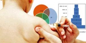 vaccinated-vs-unvaccinated